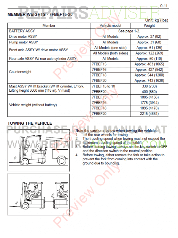 Forklift Toyota Manual