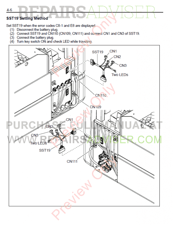 Toyota Forklifts 7 FBE13, 7 FBEF13-20 Series Manual PDF Download