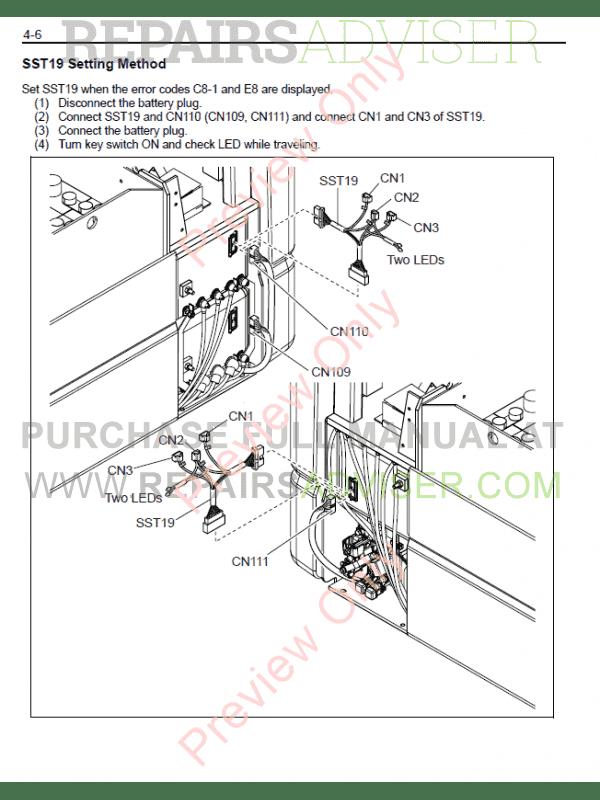 Toyota Forklift workshop manual Pdf