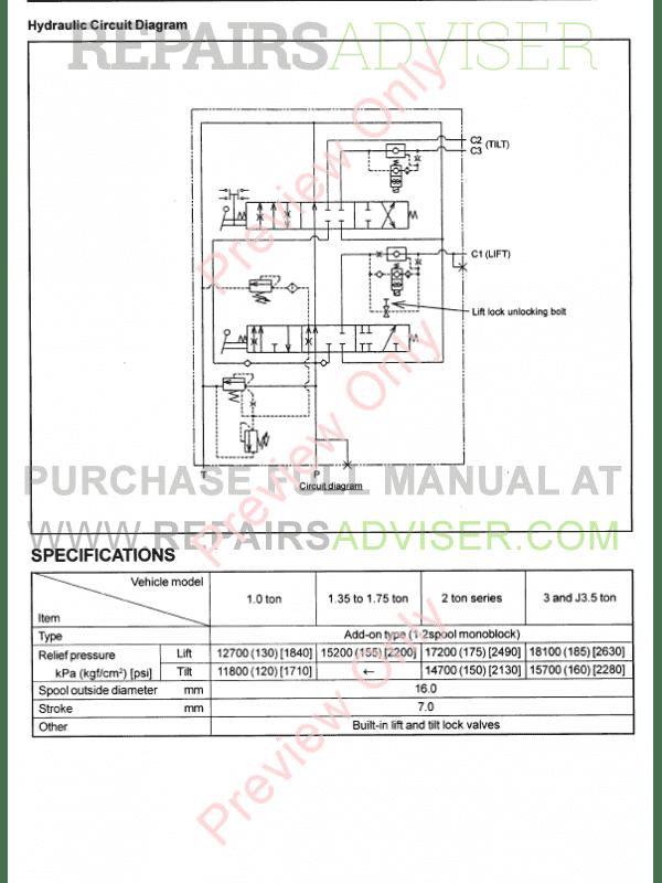 toyota forklift wiring diagram pdf wiring diagram  toyota forklift wiring diagram pdf schematic diagram download