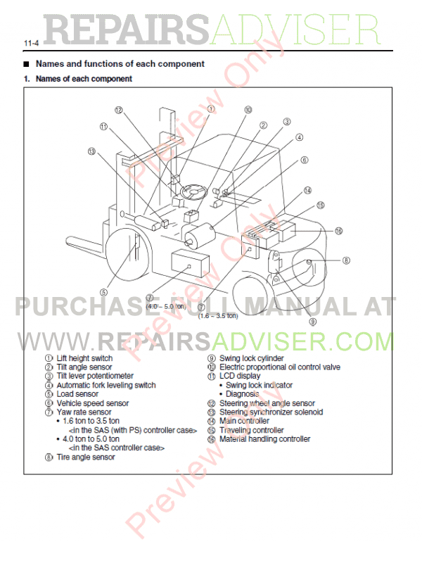 Toyota Electric Forklift Trucks 7FBMF 16-50 Series Set of PDF Manuals, Manuals for Trucks by www.repairsadviser.com