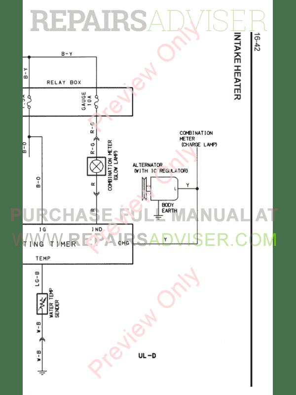 toyota forklifts 7fdu/7fgu 35-80, 7fgcu 35-70 series pdf ... datsun fork lift wiring diagrams toyota 7 series fork lift wiring diagram