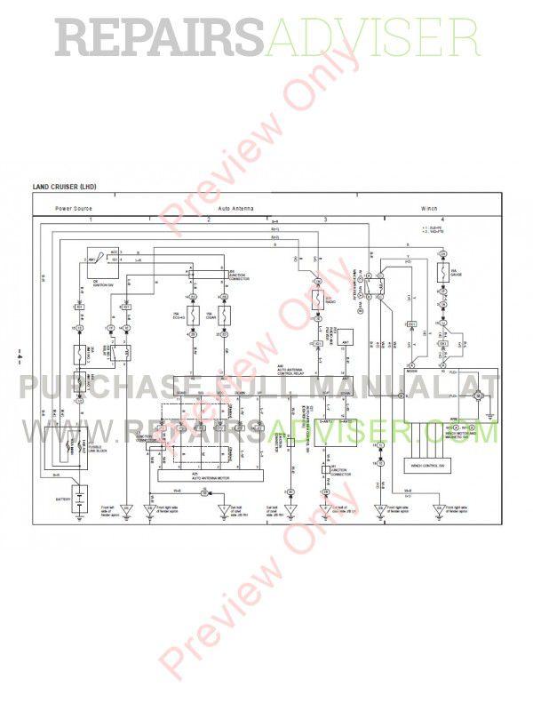 toyota land cruiser station wagon pdf manuals download