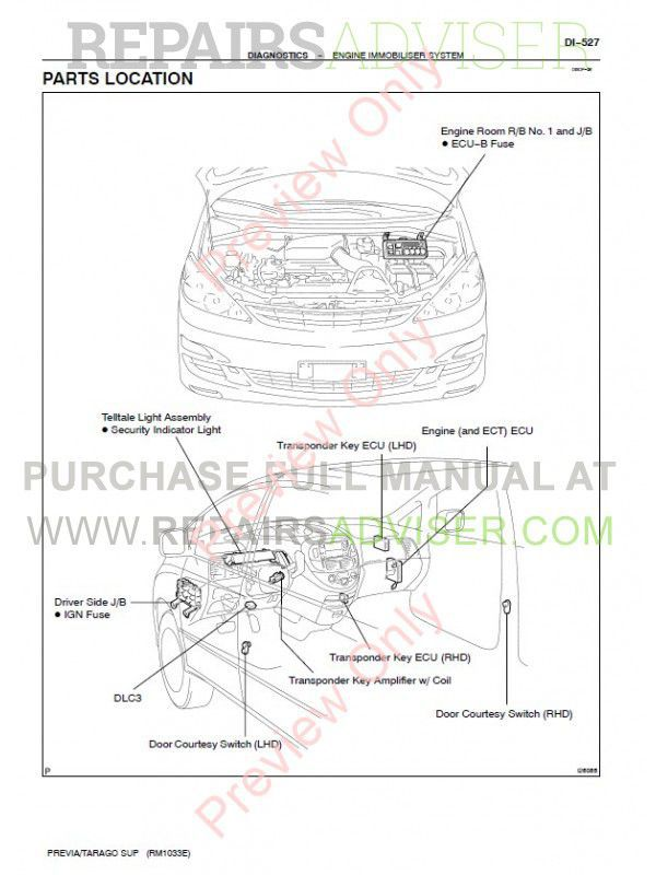 Toyota Previa    Tarago Acr30  U0026 Clr30 Pdf Manual Download