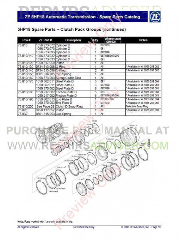 Zf 4hp22 6hp26 5hp19 5hp24 5hp30 Transmission Pdf Manuals