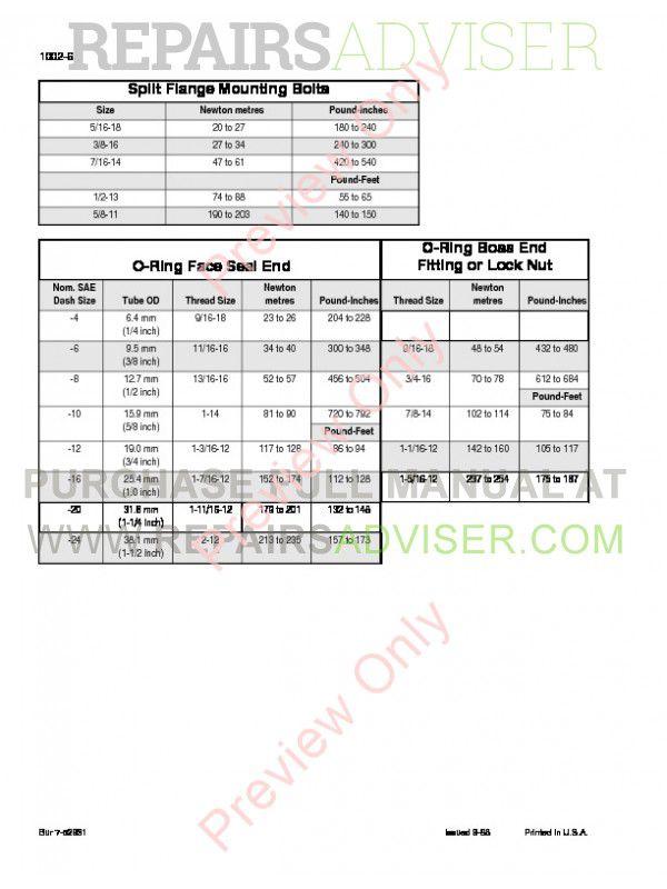 Download Case 430 440 Skid Steer Loader Service Manual PDF
