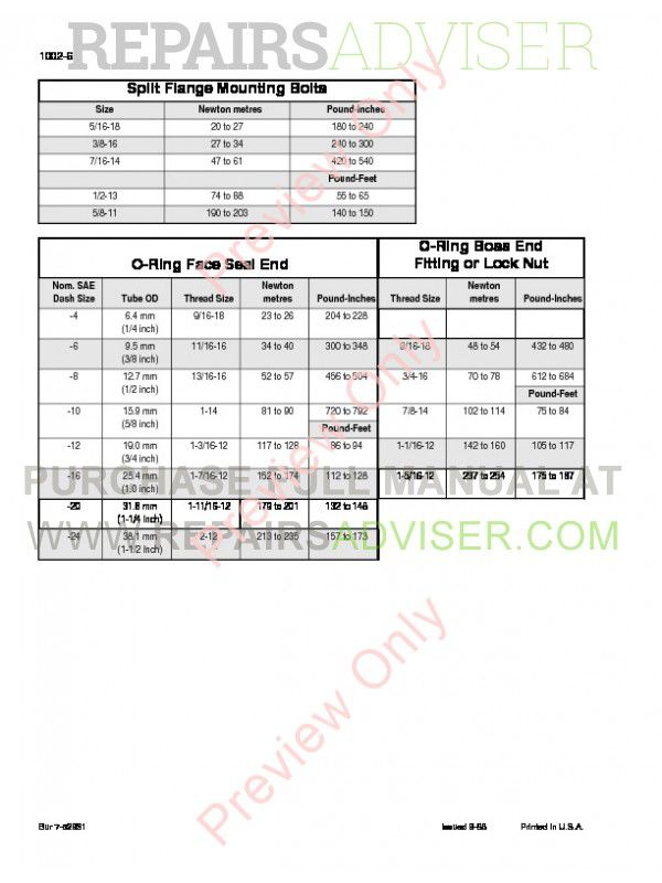 Case 430, 440 Skid Steer Loader Service Manual PDF, Case Manuals by www.repairsadviser.com