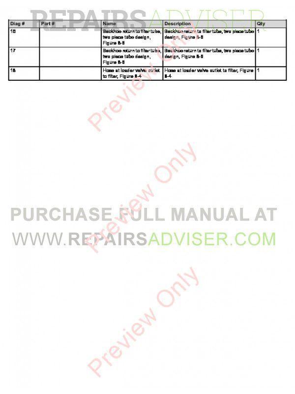 Case 580K Construction King Backhoe Loader Parts Catalog PDF, Case Manuals by www.repairsadviser.com