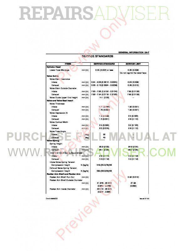 Case Isuzu Engine 6HK1 Service Manual PDF, Case Manuals by www.repairsadviser.com