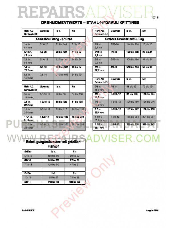 Case 721D Wheel Loader Service Manual PDF, Case Manuals by www.repairsadviser.com