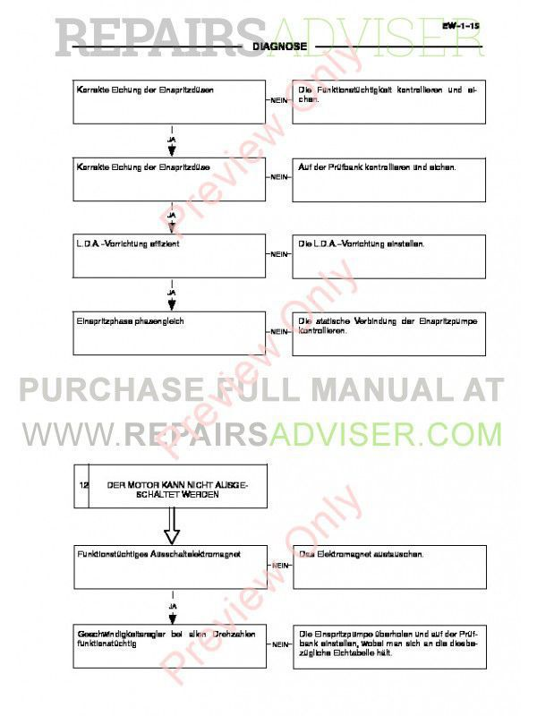 Case Iveco NEF Engines F4BE0454E-F4BE0484D-F4BE0484E-F4BE0684B Repair Manual for CNH U.K., Case Manuals by www.repairsadviser.com