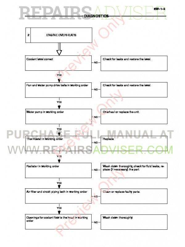 Iveco F4GE0454C - F4GE0484G Engines Repair Manual PDF, Iveco Manuals by www.repairsadviser.com