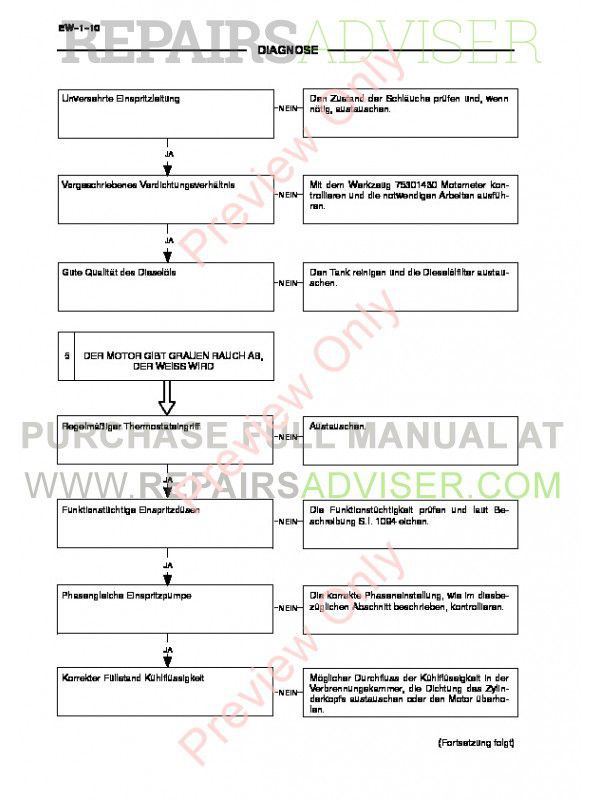 Case F4GE0484E - F4GE0684F - F4HE0684J Engines Repair Manual PDF, Case Manuals by www.repairsadviser.com