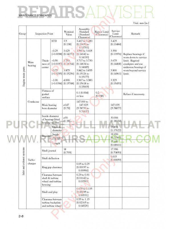 Hitachi Excavator Diesel Engine S6R Mitsubishi PDF Manual, Hitachi Manuals by www.repairsadviser.com