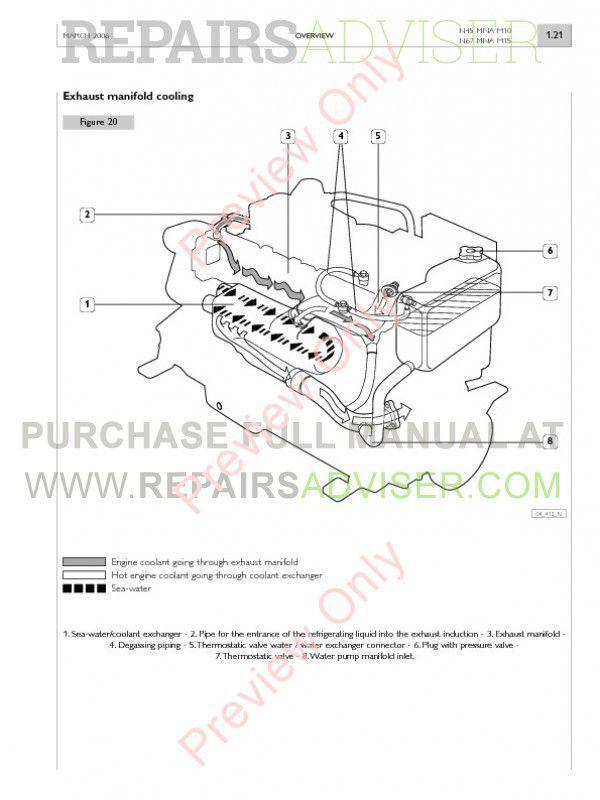 Iveco Motors N45 Mna M10  U0026 N67 Mna M15 Technical And