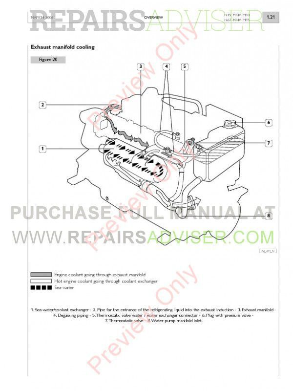 Iveco Motors N45 MNA M10 & N67 MNA M15 Technical and Repair Manual PDF, Manuals for Trucks by www.repairsadviser.com