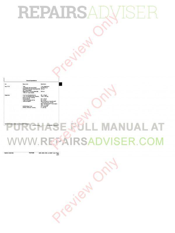Download John Deere 5220 5320 5420 5520 Service Manual
