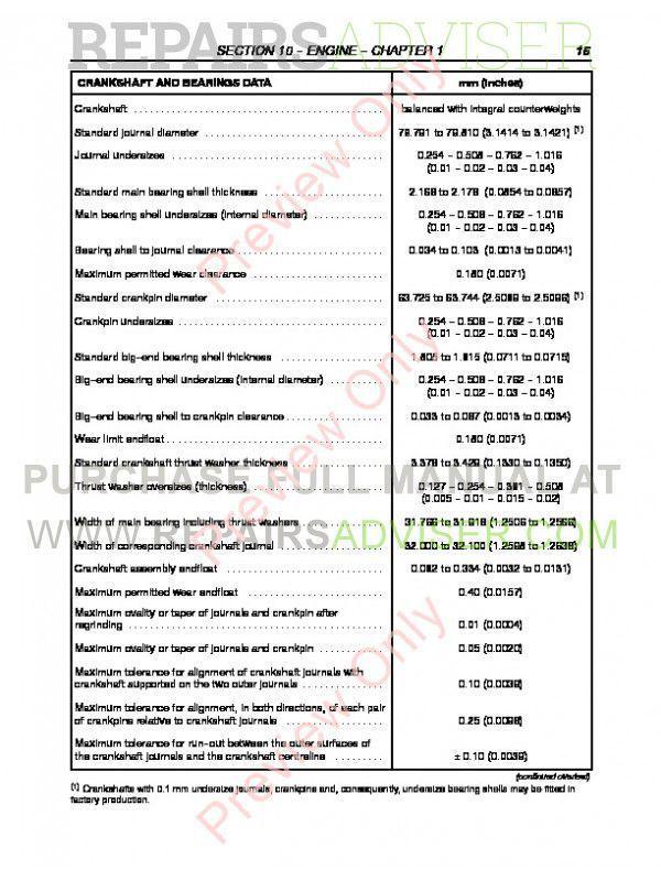 New Holland TN55 TN65 TN70 TN75 Tractors PDF Manual Download on