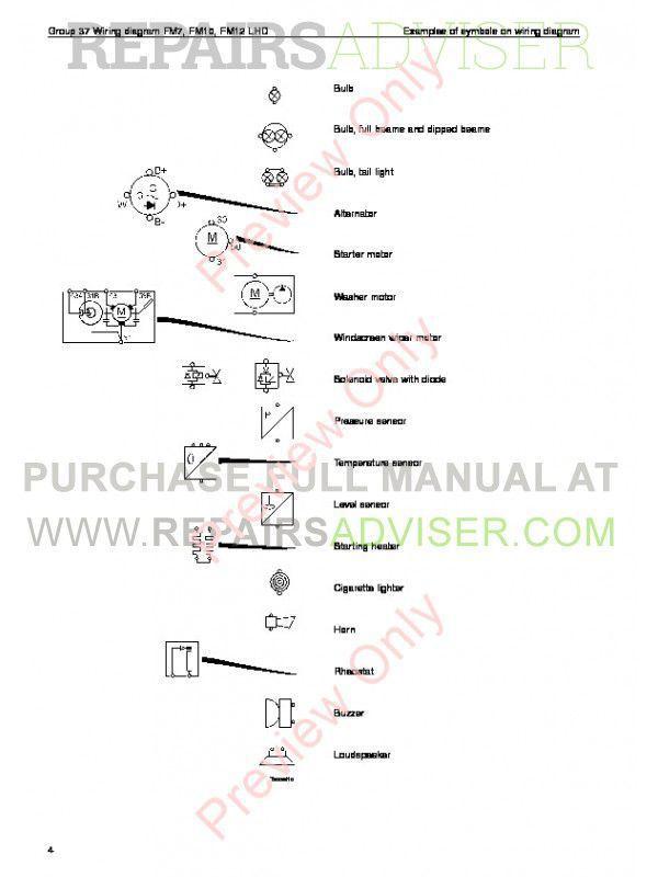 volvo trucks fm7/9/10/12, fh12/16, nh12 wiring