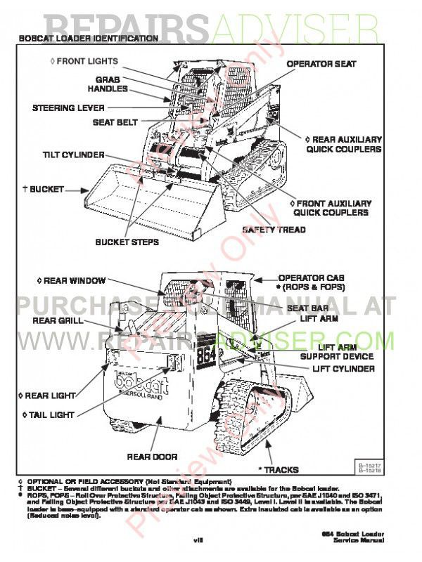 Bobcat 864, 864HF Track Loader Service Manual PDF, Bobcat Manuals by www.repairsadviser.com