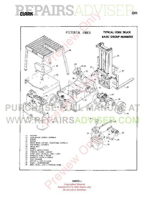 Clark TM 12/25 36Volt EV-100 Supplement SM-555 Service Manual PDF, Clark Manuals by www.repairsadviser.com