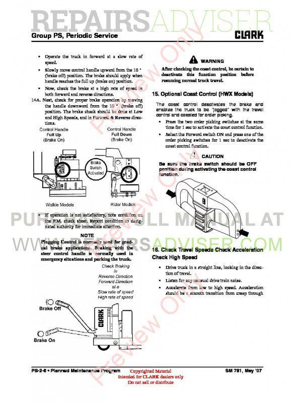 Clark ESX 12-25 Lift Truck SM-781 Service Manual PDF, Clark Manuals by www.repairsadviser.com