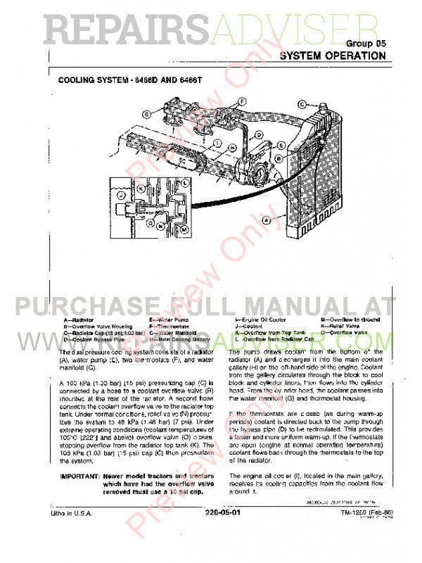 John Deere 4050 4250 4450 4650 4850 Tractors TM1259 PDF Instant – John Deere 4250 Wiring Diagram