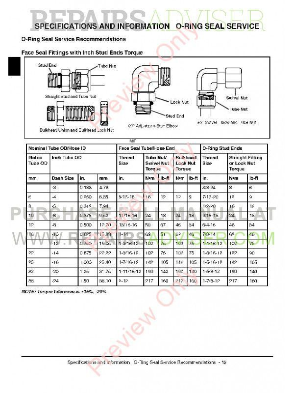 John Deere 1420, 1435, 1445, 1545 and 1565 Front Mowers Technical Manual TM-1806 PDF, John Deere Manuals by www.repairsadviser.com