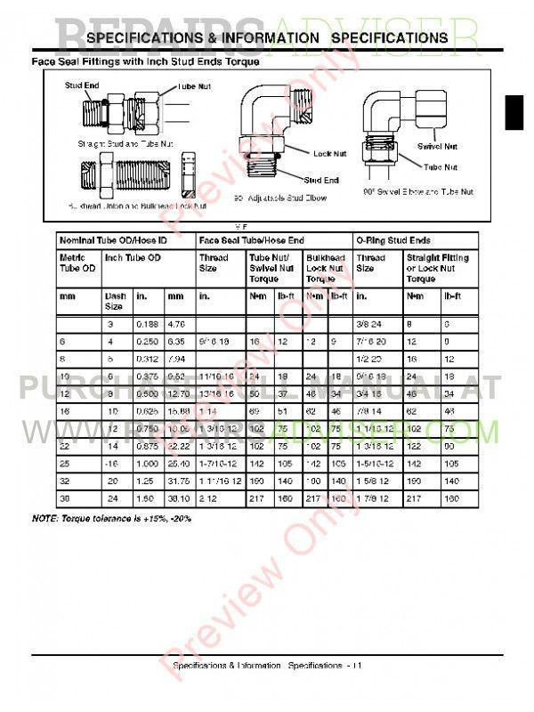 tm1974.pdf 20 800x800 diagrams 651845 john deere f935 wiring schematic f935 john john deere f932 wiring diagram at couponss.co
