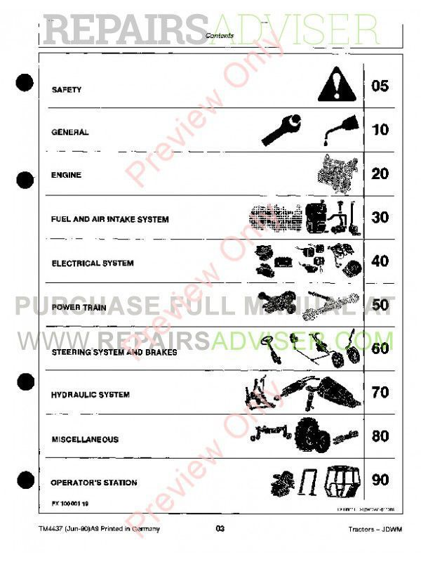 John Deere 1350, 1550, 1750, 1850, 1850N, 1950 and 1950N Tractors Technical Manual TM-4437 PDF, John Deere Manuals by www.repairsadviser.com