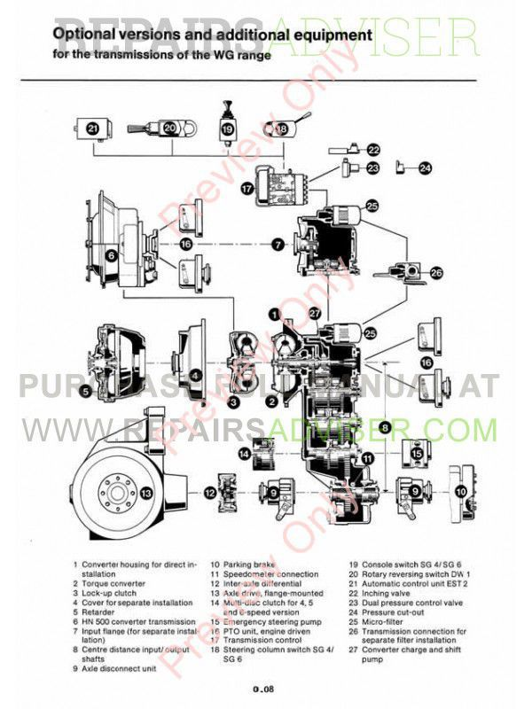 cars wiring diagram pdf with Zf Wg 180 Wg 200 Power Transmission Workshop Manual Pdf on Index2 together with 2rvs9 Help Wiring 1968 Chevelle Malibu Brake Lights likewise Showthread in addition howtowireit   wiringa3wayswitch in addition Discussion T7047 ds562821.